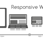 We design your website to accommodate all screen sizes!